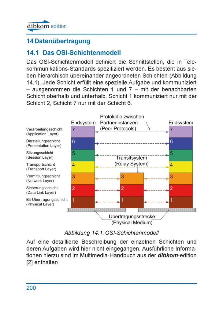 https://dibkom.net/wp-content/uploads/2018/02/Taschenbuch_Seite200-729x1024.png