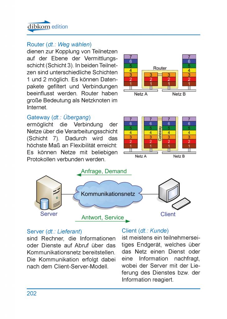 https://dibkom.net/wp-content/uploads/2018/02/Taschenbuch_Seite202-729x1024.png