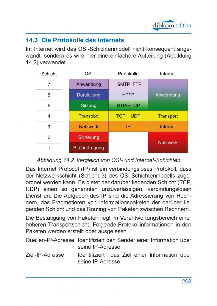 https://dibkom.net/wp-content/uploads/2018/02/Taschenbuch_Seite203-729x1024.png
