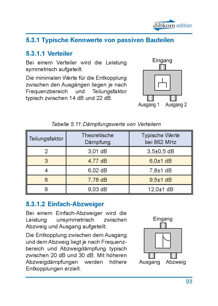 https://dibkom.net/wp-content/uploads/2018/02/Taschenbuch_Seite93-729x1024.png