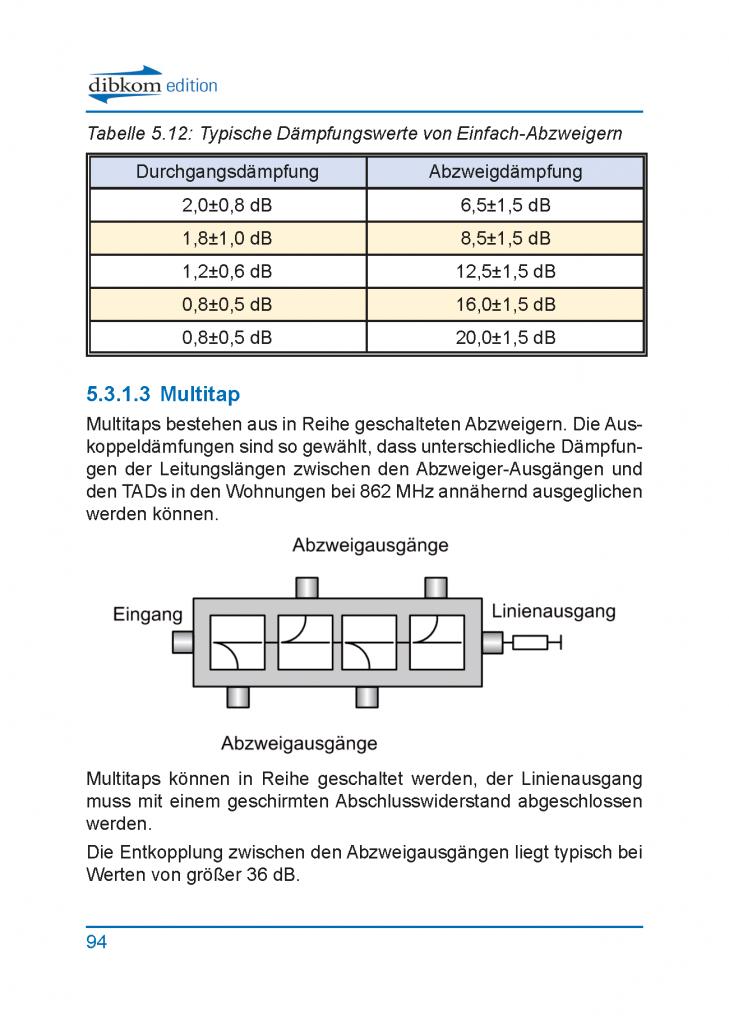 https://dibkom.net/wp-content/uploads/2018/02/Taschenbuch_Seite94-729x1024.png